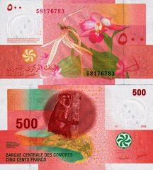 Comores500-2020